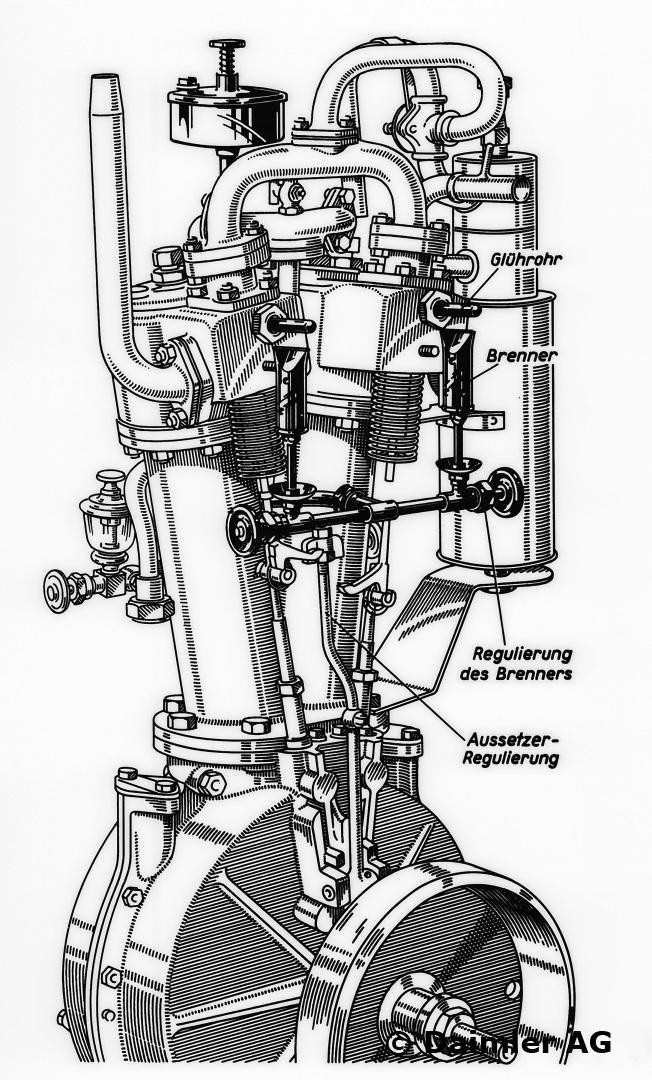Schnittzeichnung des 2-Zylinder Daimler V-Motors mit 1,5 PS aus dem Jahr 1889.